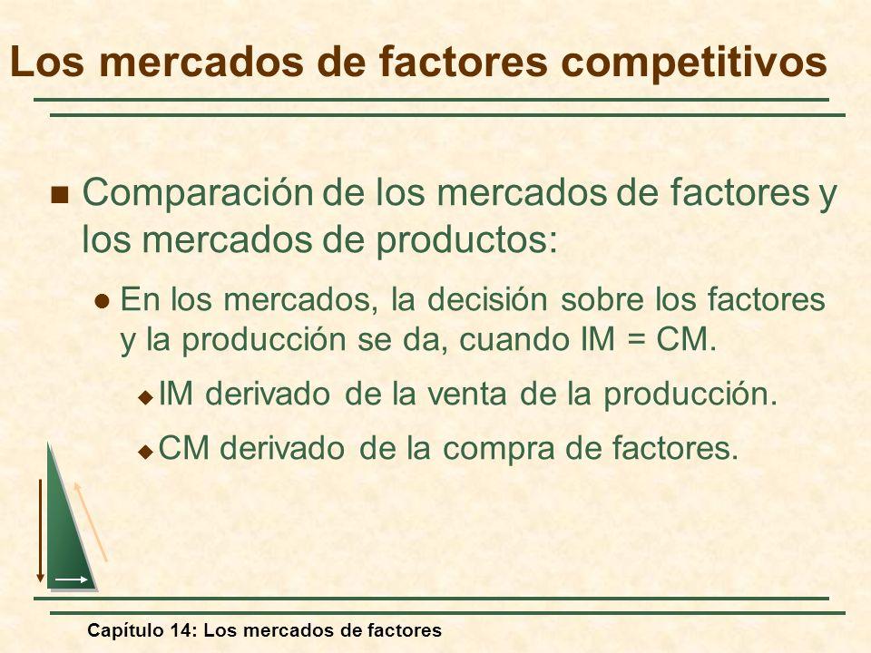 Capítulo 14: Los mercados de factores Comparación de los mercados de factores y los mercados de productos: En los mercados, la decisión sobre los fact