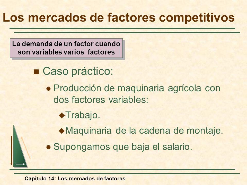 Capítulo 14: Los mercados de factores Caso práctico: Producción de maquinaria agrícola con dos factores variables: Trabajo. Maquinaria de la cadena de