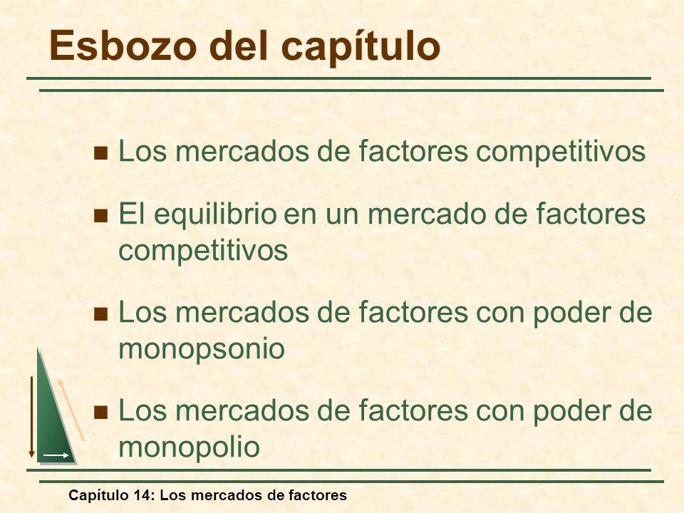Capítulo 14: Los mercados de factores Esbozo del capítulo Los mercados de factores competitivos El equilibrio en un mercado de factores competitivos L