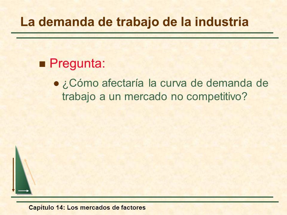 Capítulo 14: Los mercados de factores La demanda de trabajo de la industria Pregunta: ¿Cómo afectaría la curva de demanda de trabajo a un mercado no c