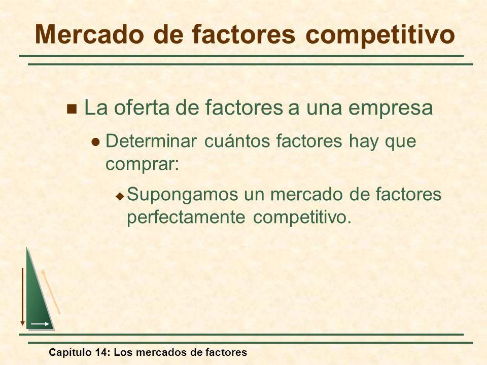 Capítulo 14: Los mercados de factores Mercado de factores competitivo La oferta de factores a una empresa Determinar cuántos factores hay que comprar:
