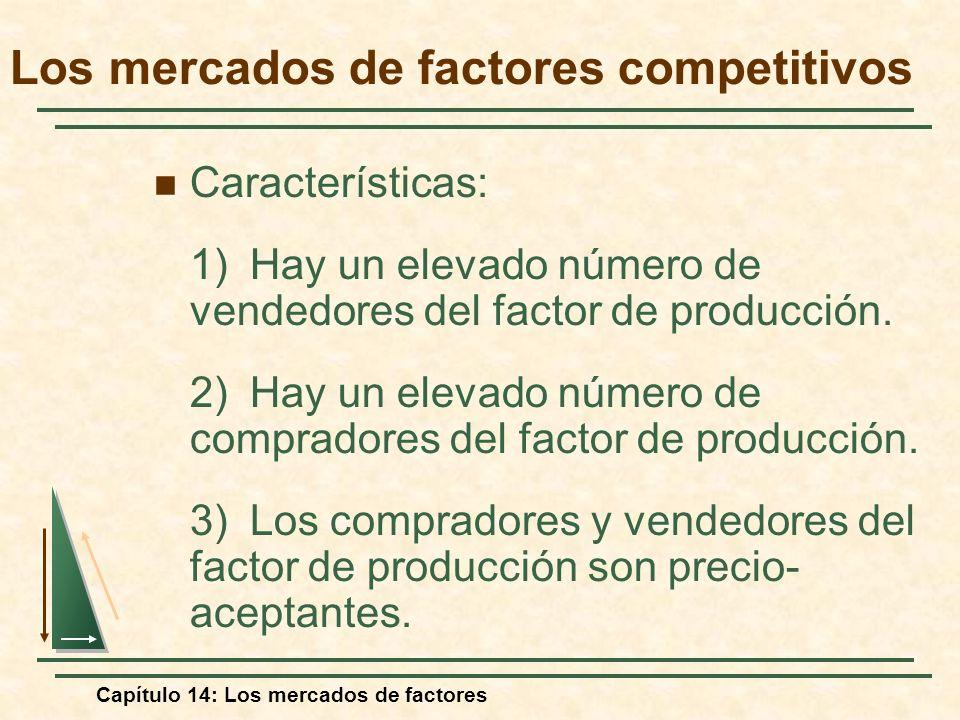 Capítulo 14: Los mercados de factores Los mercados de factores competitivos Características: 1)Hay un elevado número de vendedores del factor de produ