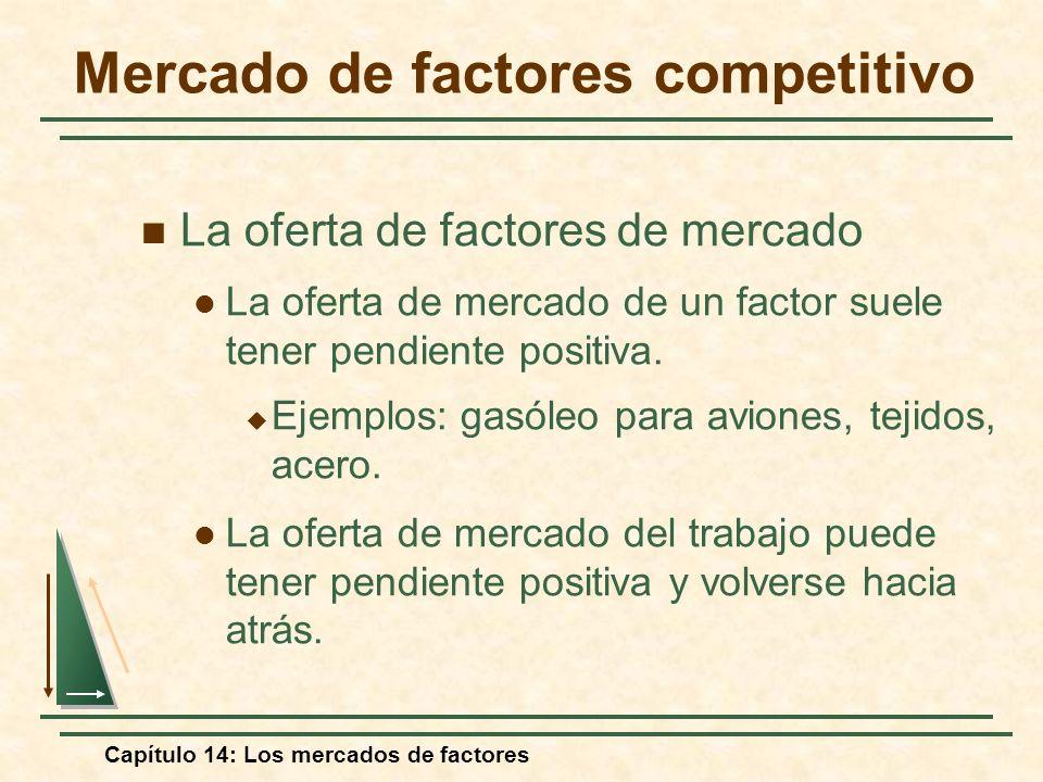 Capítulo 14: Los mercados de factores La oferta de factores de mercado La oferta de mercado de un factor suele tener pendiente positiva. Ejemplos: gas