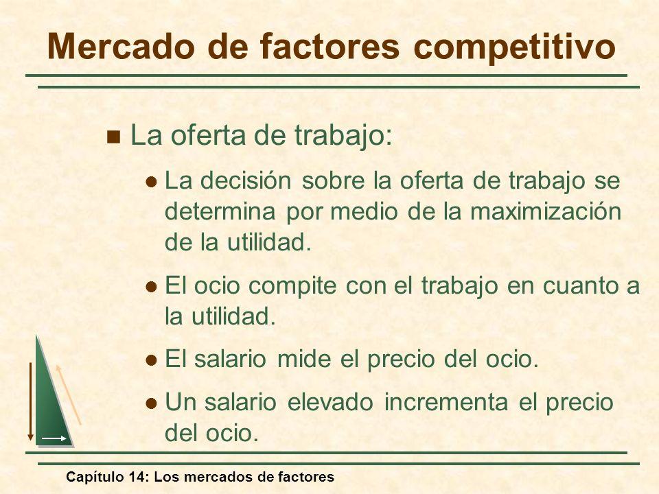 Capítulo 14: Los mercados de factores La oferta de trabajo: La decisión sobre la oferta de trabajo se determina por medio de la maximización de la uti