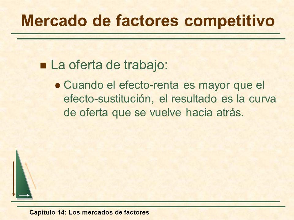 Capítulo 14: Los mercados de factores La oferta de trabajo: Cuando el efecto-renta es mayor que el efecto-sustitución, el resultado es la curva de ofe