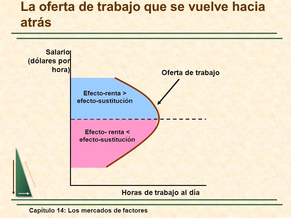 Capítulo 14: Los mercados de factores Efecto- renta < efecto-sustitución Efecto-renta > efecto-sustitución La oferta de trabajo que se vuelve hacia at