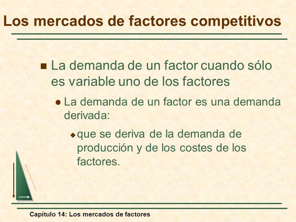 Capítulo 14: Los mercados de factores La demanda de un factor cuando sólo es variable uno de los factores La demanda de un factor es una demanda deriv