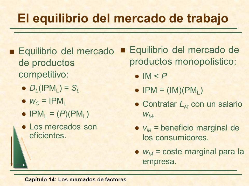 Capítulo 14: Los mercados de factores El equilibrio del mercado de trabajo Equilibrio del mercado de productos competitivo: D L (IPM L ) = S L w C = I