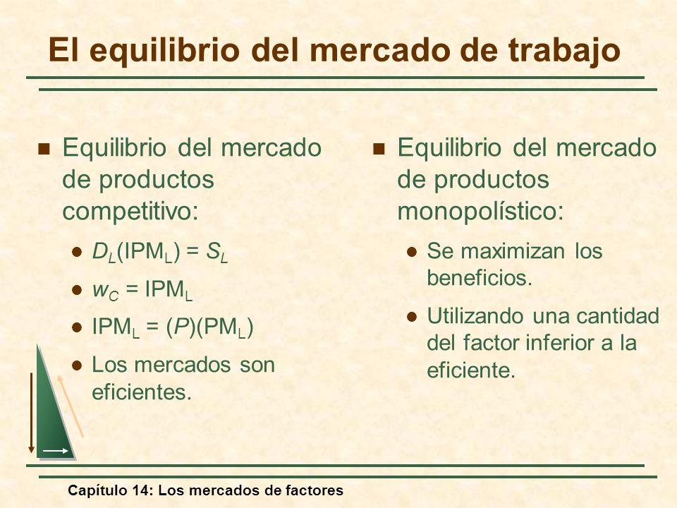 Capítulo 14: Los mercados de factores Equilibrio del mercado de productos competitivo: D L (IPM L ) = S L w C = IPM L IPM L = (P)(PM L ) Los mercados