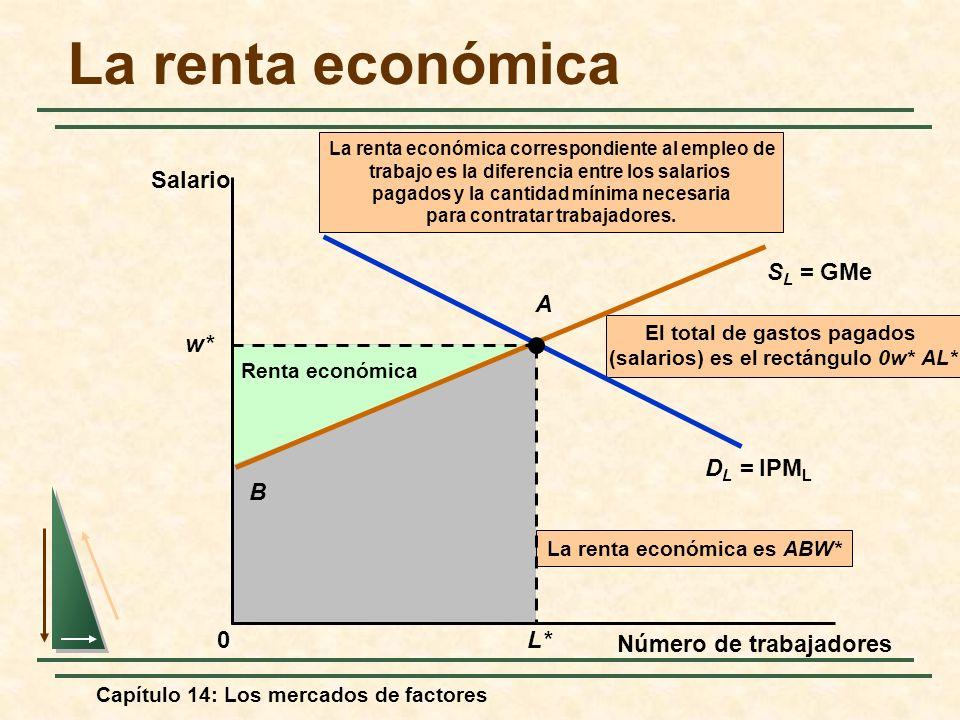 Capítulo 14: Los mercados de factores El total de gastos pagados (salarios) es el rectángulo 0w* AL* Renta económica La renta económica es ABW* B La r