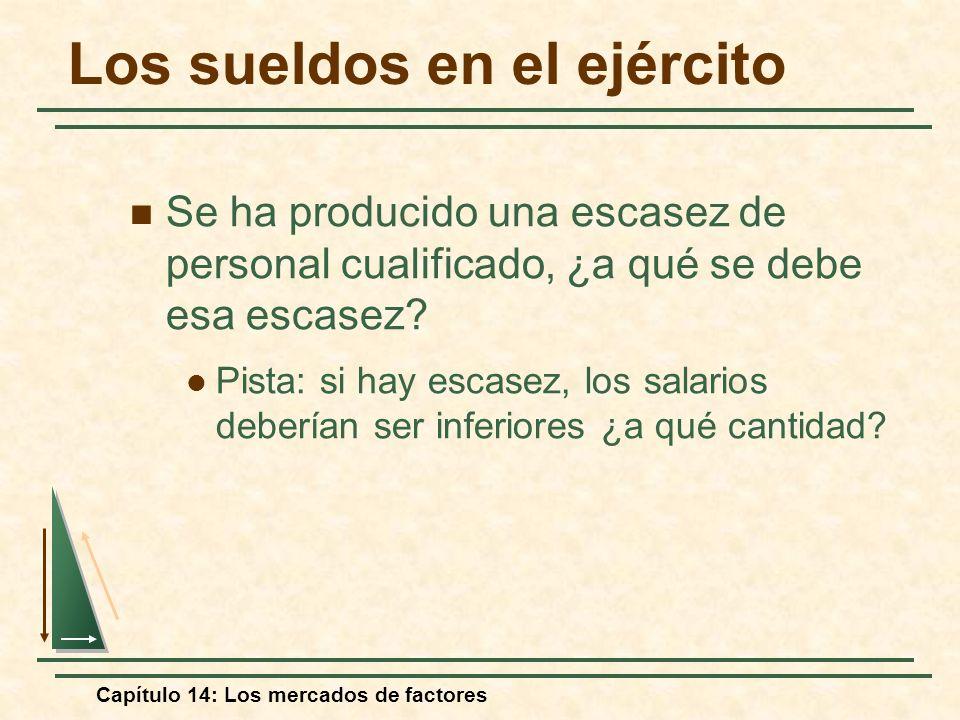 Capítulo 14: Los mercados de factores Se ha producido una escasez de personal cualificado, ¿a qué se debe esa escasez? Pista: si hay escasez, los sala