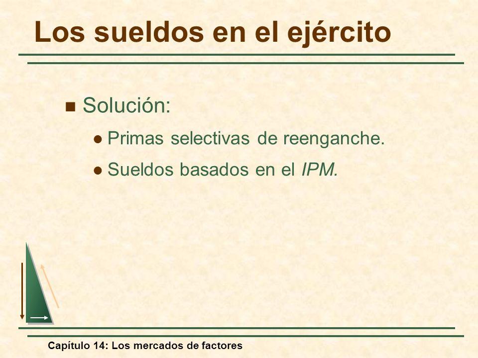 Capítulo 14: Los mercados de factores Solución: Primas selectivas de reenganche. Sueldos basados en el IPM. Los sueldos en el ejército