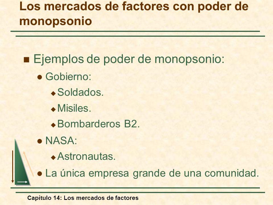 Capítulo 14: Los mercados de factores Ejemplos de poder de monopsonio: Gobierno: Soldados. Misiles. Bombarderos B2. NASA: Astronautas. La única empres