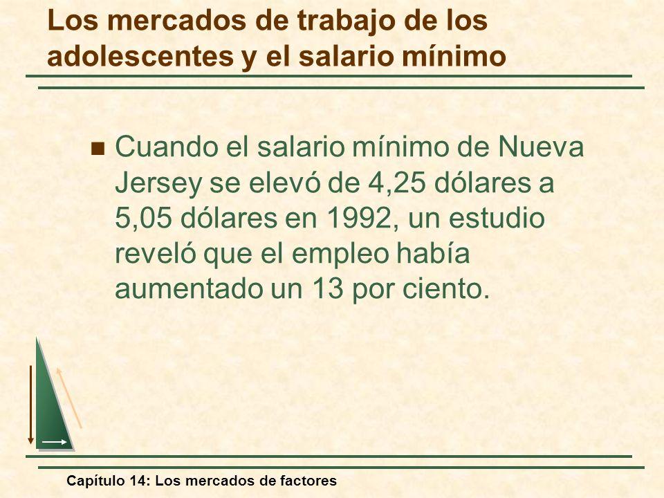 Capítulo 14: Los mercados de factores Los mercados de trabajo de los adolescentes y el salario mínimo Cuando el salario mínimo de Nueva Jersey se elev