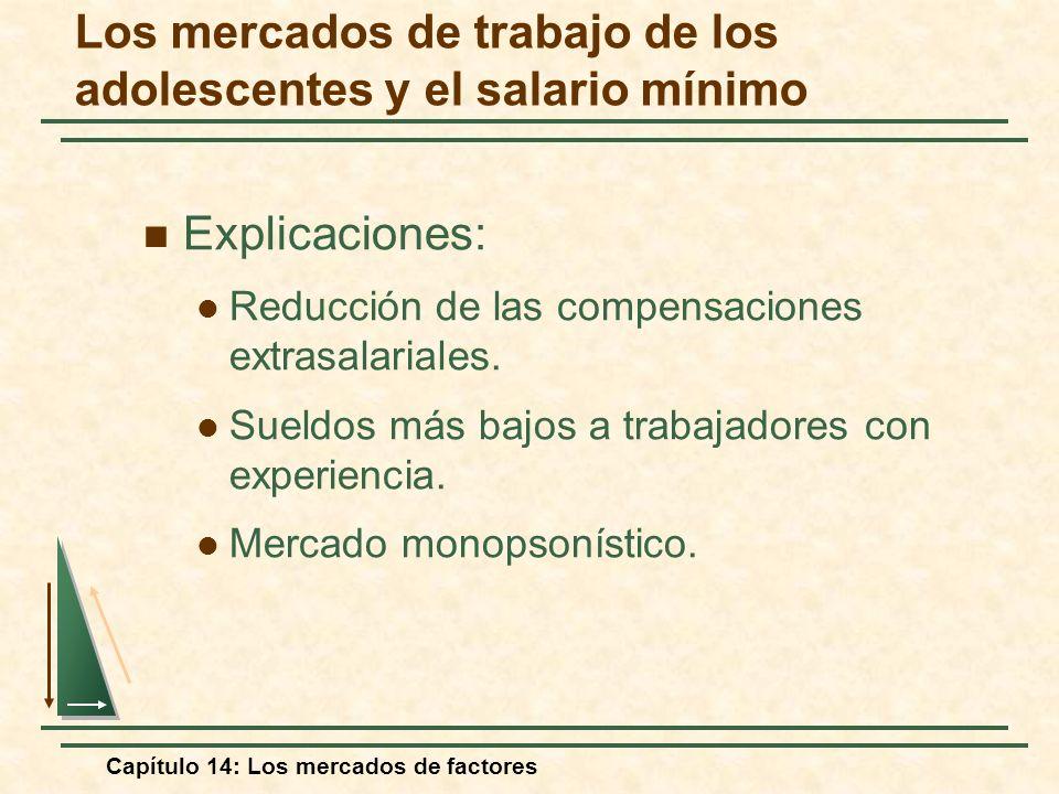 Capítulo 14: Los mercados de factores Explicaciones: Reducción de las compensaciones extrasalariales. Sueldos más bajos a trabajadores con experiencia