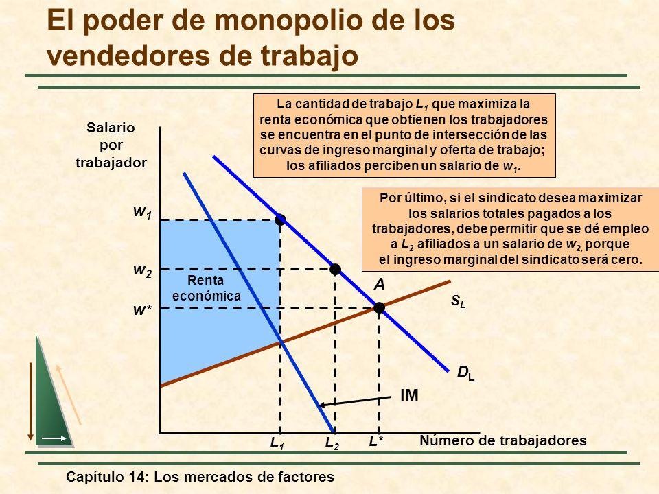 Capítulo 14: Los mercados de factores Renta económica w1w1 L1L1 La cantidad de trabajo L 1 que maximiza la renta económica que obtienen los trabajador