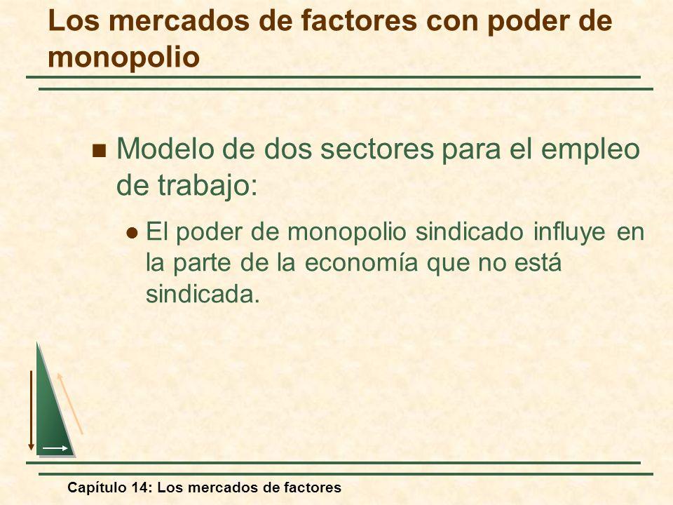 Capítulo 14: Los mercados de factores Modelo de dos sectores para el empleo de trabajo: El poder de monopolio sindicado influye en la parte de la econ