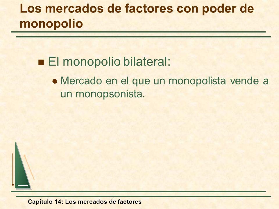 Capítulo 14: Los mercados de factores El monopolio bilateral: Mercado en el que un monopolista vende a un monopsonista. Los mercados de factores con p