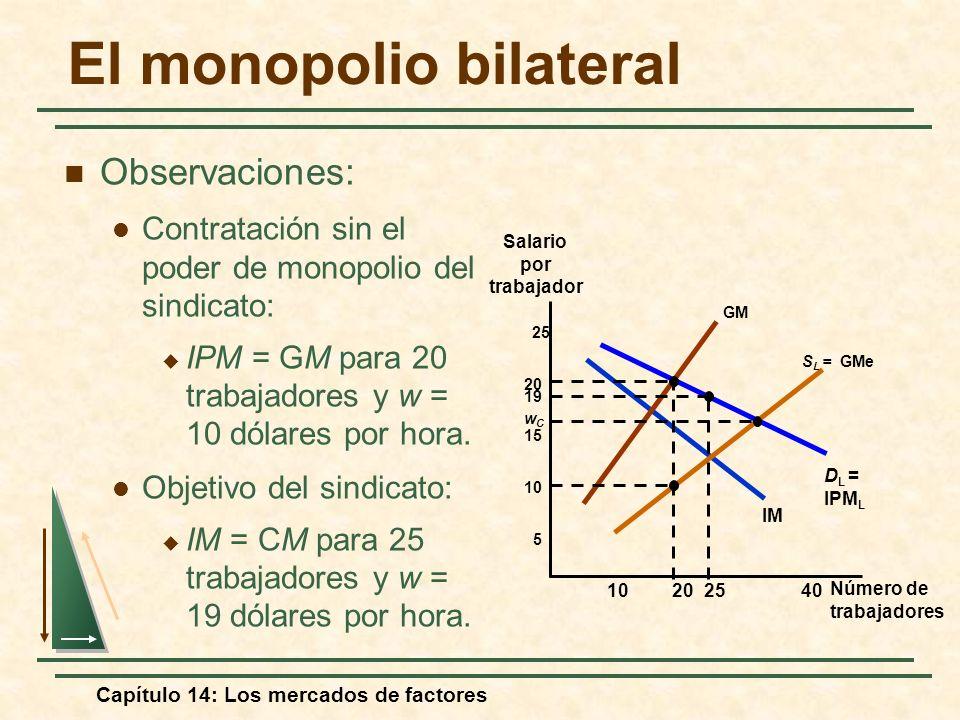 Capítulo 14: Los mercados de factores Número de trabajadores Salario por trabajador D L = IPM L IM 5 10 15 20 25 102040 S L = GMe GM 25 19 wCwC Observ