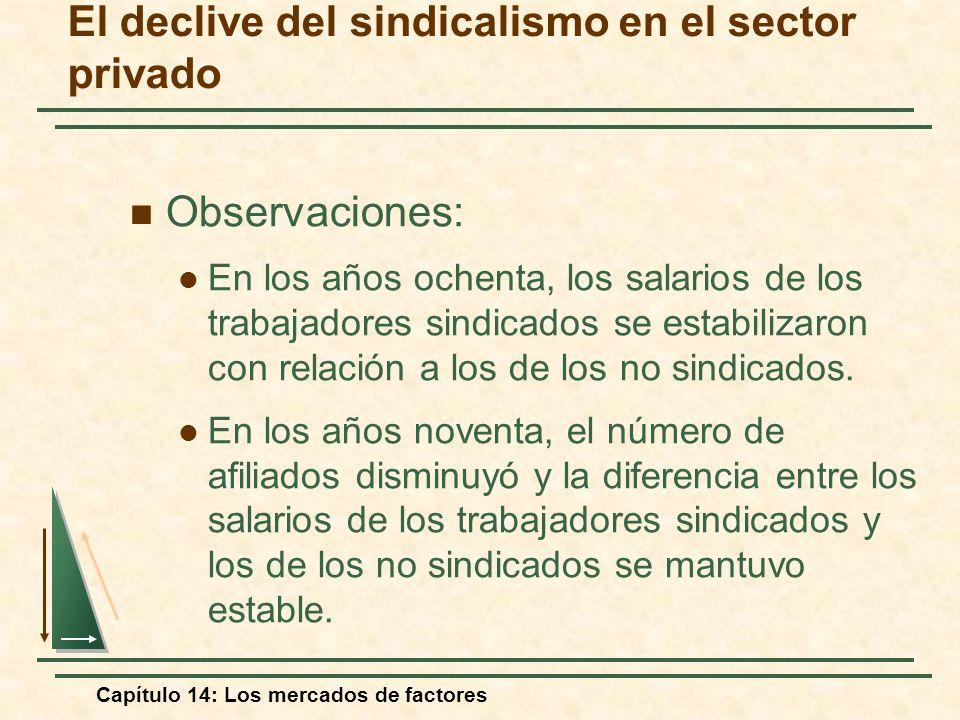 Capítulo 14: Los mercados de factores Observaciones: En los años ochenta, los salarios de los trabajadores sindicados se estabilizaron con relación a