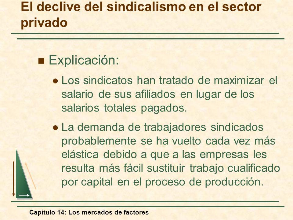 Capítulo 14: Los mercados de factores Explicación: Los sindicatos han tratado de maximizar el salario de sus afiliados en lugar de los salarios totale
