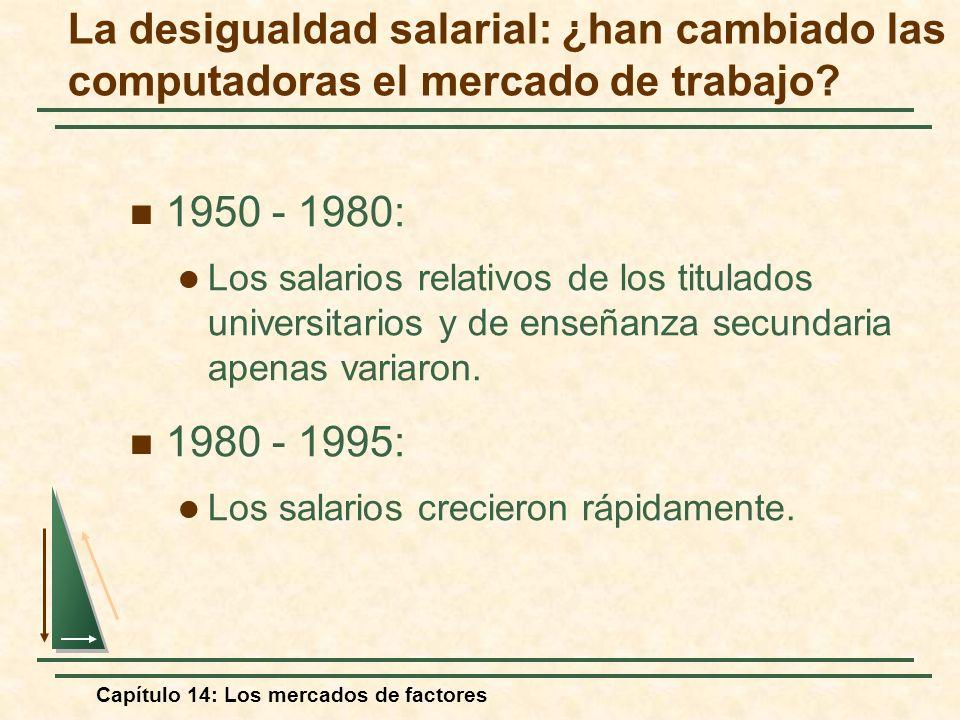 Capítulo 14: Los mercados de factores La desigualdad salarial: ¿han cambiado las computadoras el mercado de trabajo? 1950 - 1980: Los salarios relativ