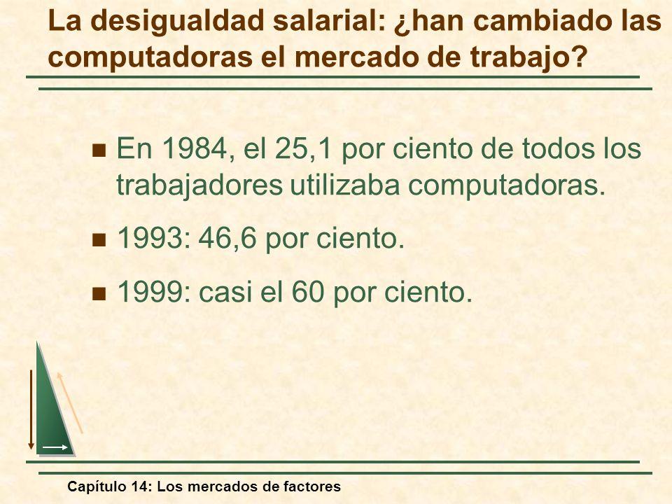 Capítulo 14: Los mercados de factores En 1984, el 25,1 por ciento de todos los trabajadores utilizaba computadoras. 1993: 46,6 por ciento. 1999: casi