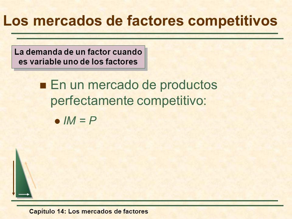 Capítulo 14: Los mercados de factores En un mercado de productos perfectamente competitivo: IM = P Los mercados de factores competitivos La demanda de