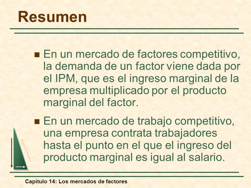 Capítulo 14: Los mercados de factores Resumen En un mercado de factores competitivo, la demanda de un factor viene dada por el IPM, que es el ingreso