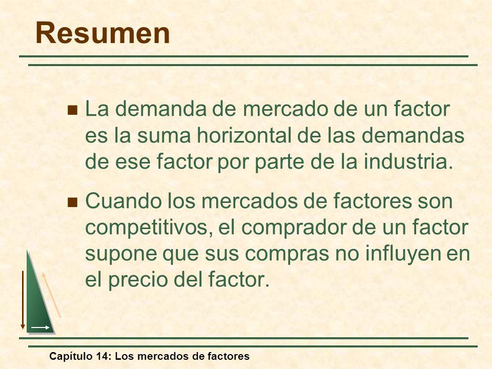 Capítulo 14: Los mercados de factores La demanda de mercado de un factor es la suma horizontal de las demandas de ese factor por parte de la industria