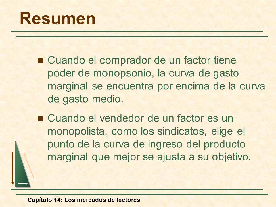 Capítulo 14: Los mercados de factores Cuando el comprador de un factor tiene poder de monopsonio, la curva de gasto marginal se encuentra por encima d