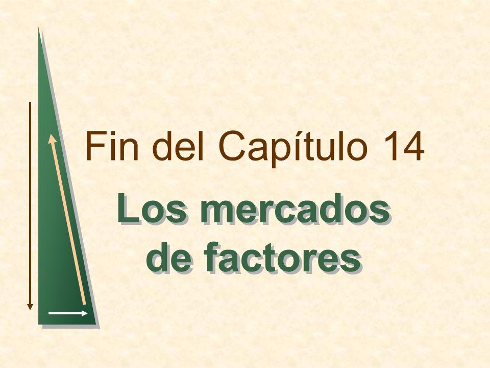 Fin del Capítulo 14 Los mercados de factores