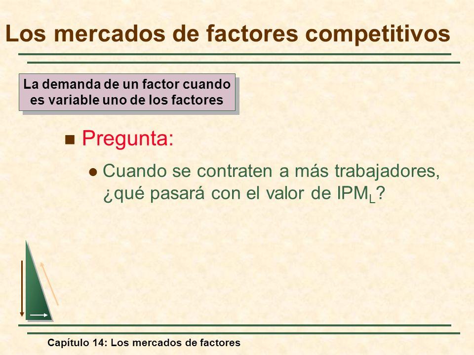 Capítulo 14: Los mercados de factores Pregunta: Cuando se contraten a más trabajadores, ¿qué pasará con el valor de IPM L ? Los mercados de factores c