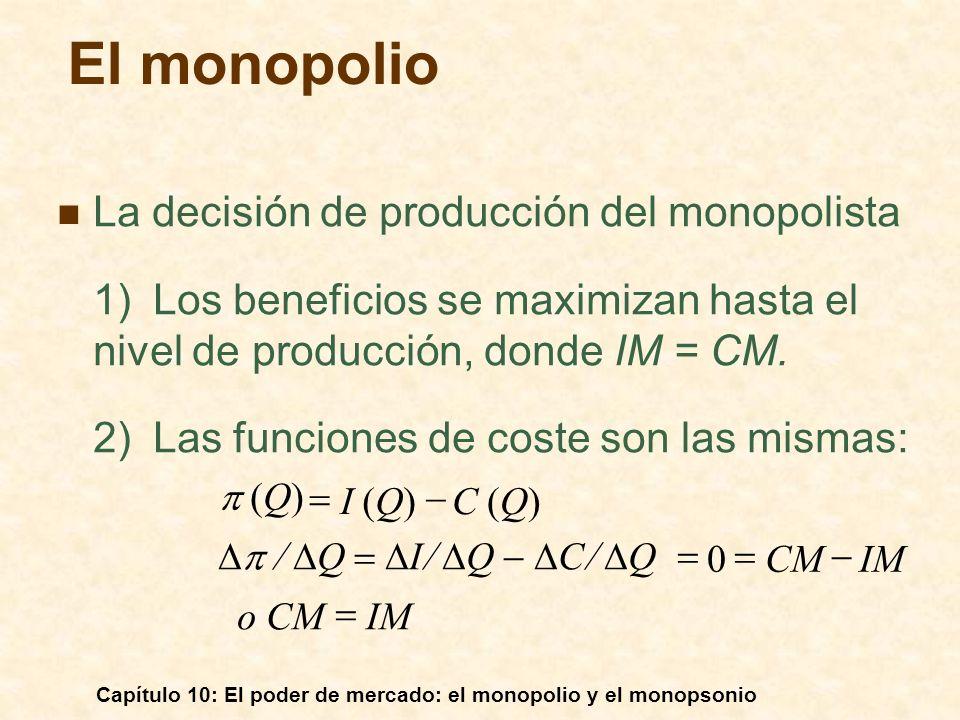 Capítulo 10: El poder de mercado: el monopolio y el monopsonio La decisión de producción del monopolista 1)Los beneficios se maximizan hasta el nivel