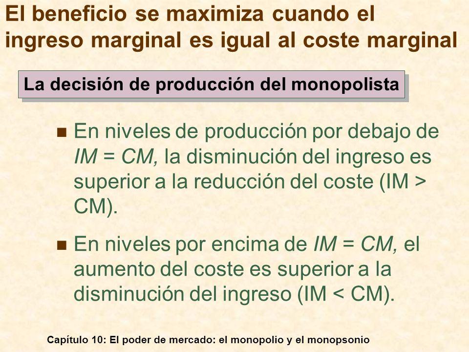 Capítulo 10: El poder de mercado: el monopolio y el monopsonio El beneficio se maximiza cuando el ingreso marginal es igual al coste marginal En nivel