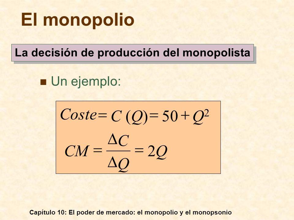 Capítulo 10: El poder de mercado: el monopolio y el monopsonio Un ejemplo: Q Q C CM Q2Q2 C (Q) Coste 2 50 El monopolio La decisión de producción del m