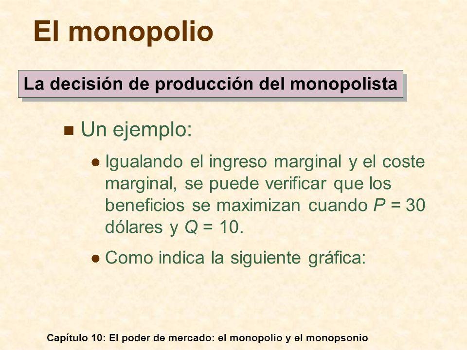 Capítulo 10: El poder de mercado: el monopolio y el monopsonio Un ejemplo: Igualando el ingreso marginal y el coste marginal, se puede verificar que l
