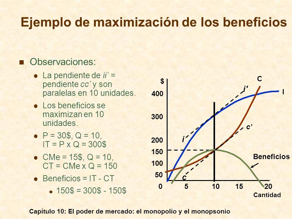 Capítulo 10: El poder de mercado: el monopolio y el monopsonio Observaciones: La pendiente de ii = pendiente cc y son paralelas en 10 unidades. Los be