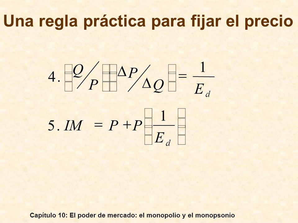 Capítulo 10: El poder de mercado: el monopolio y el monopsonio d d E PPIM E Q P P Q 1.5 1.4 Una regla práctica para fijar el precio