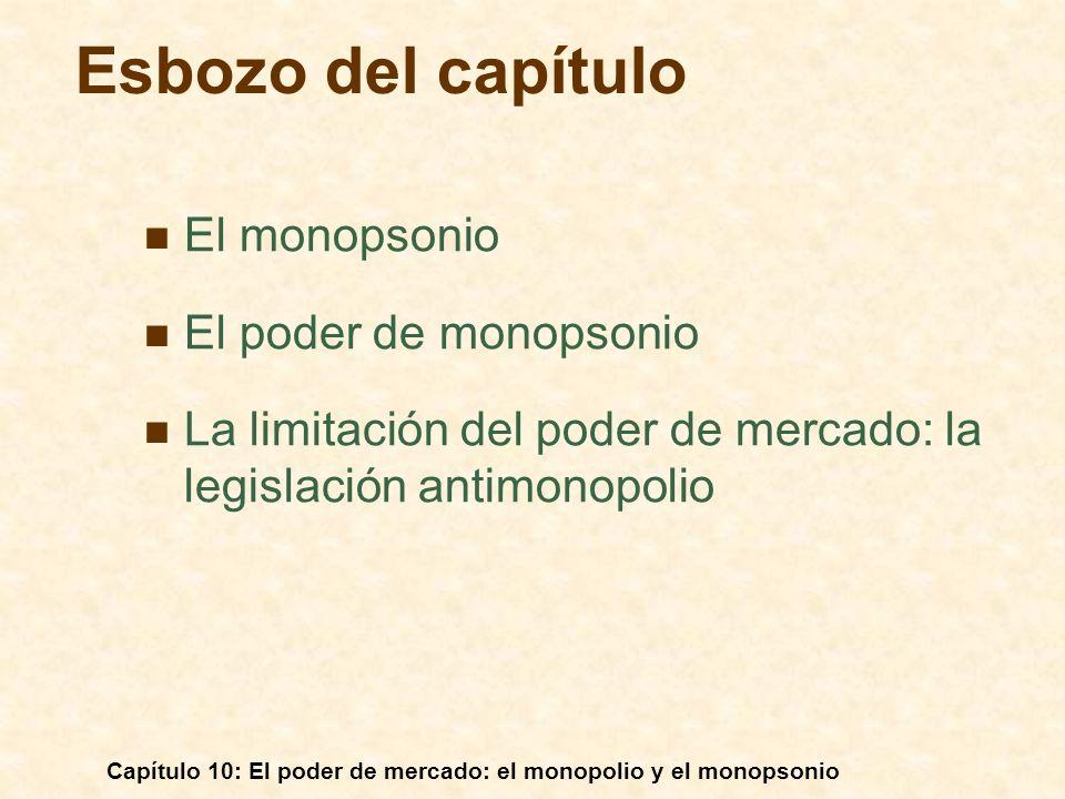 Capítulo 10: El poder de mercado: el monopolio y el monopsonio Beneficios perdidos P1P1 Q1Q1 Beneficios perdidos CM CMe Cantidad Precio D = IMe IM P* Q* P2P2 Q2Q2 El beneficio se maximiza cuando el ingreso marginal es igual al coste marginal