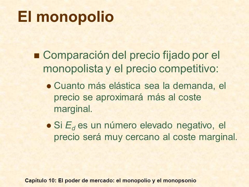 Capítulo 10: El poder de mercado: el monopolio y el monopsonio Comparación del precio fijado por el monopolista y el precio competitivo: Cuanto más el