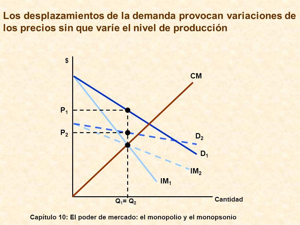Capítulo 10: El poder de mercado: el monopolio y el monopsonio D2D2 IM 2 D1D1 IM 1 Los desplazamientos de la demanda provocan variaciones de los preci