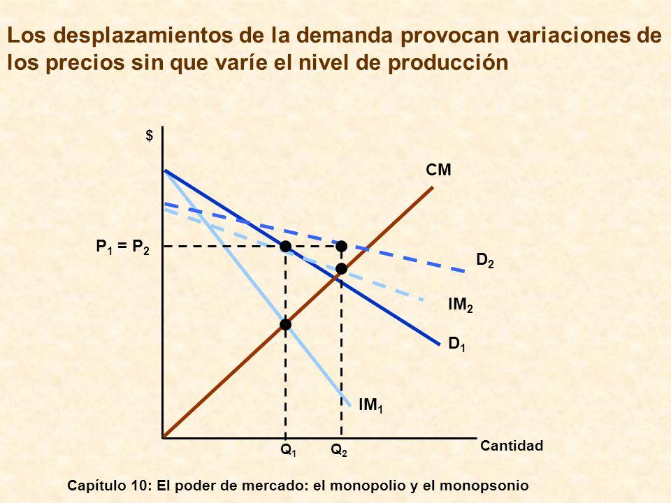 Capítulo 10: El poder de mercado: el monopolio y el monopsonio D1D1 IM 1 CM $ IM 2 D2D2 P 1 = P 2 Q1Q1 Q2Q2 Cantidad Los desplazamientos de la demanda