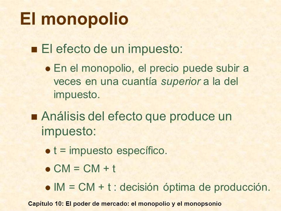 Capítulo 10: El poder de mercado: el monopolio y el monopsonio El efecto de un impuesto: En el monopolio, el precio puede subir a veces en una cuantía