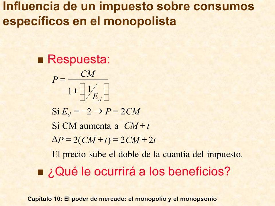 Capítulo 10: El poder de mercado: el monopolio y el monopsonio Respuesta: ¿Qué le ocurrirá a los beneficios? El precio sube el doble de la cuantía del