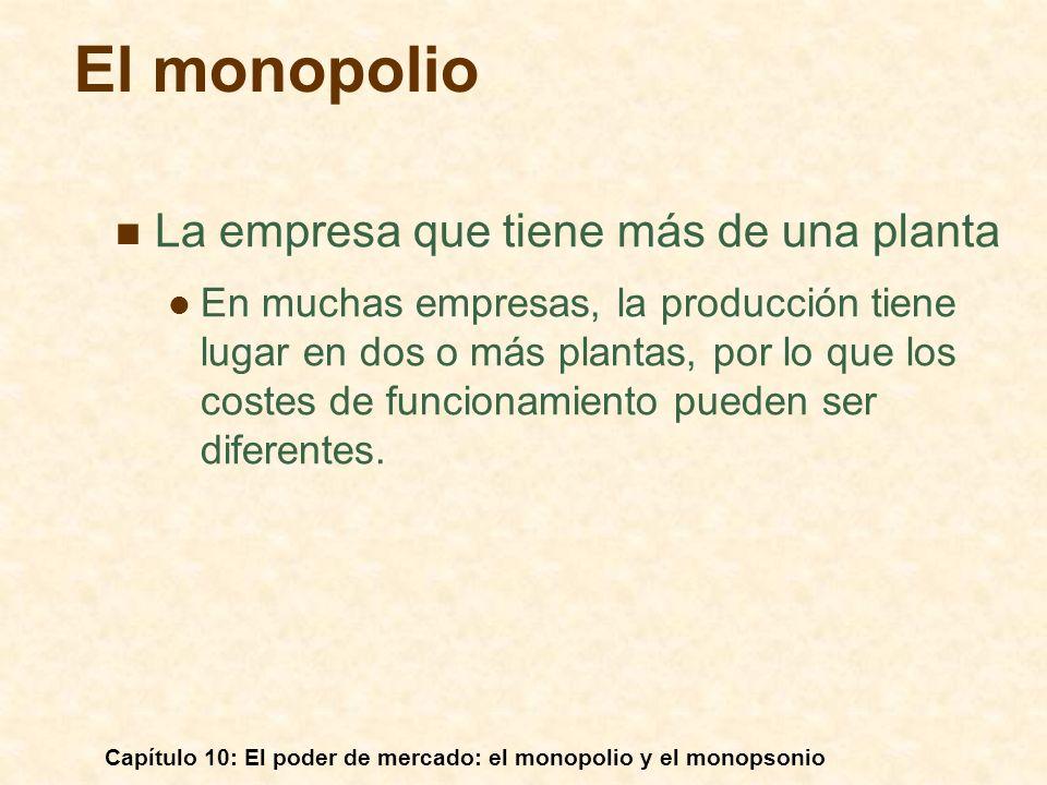 Capítulo 10: El poder de mercado: el monopolio y el monopsonio La empresa que tiene más de una planta En muchas empresas, la producción tiene lugar en