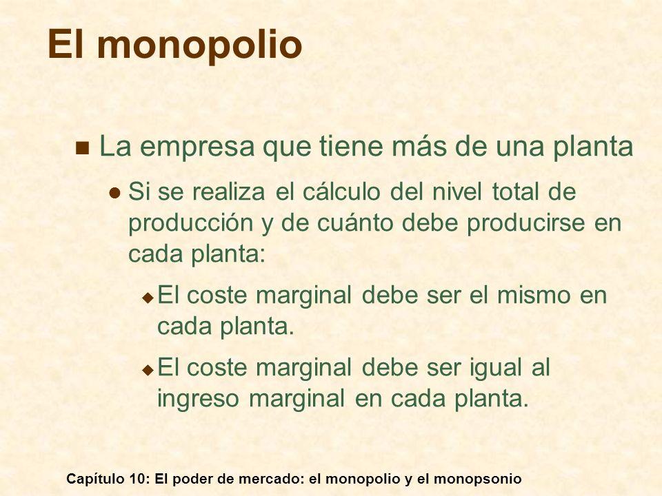 Capítulo 10: El poder de mercado: el monopolio y el monopsonio La empresa que tiene más de una planta Si se realiza el cálculo del nivel total de prod