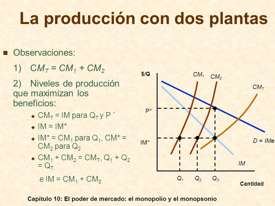 Capítulo 10: El poder de mercado: el monopolio y el monopsonio Observaciones: 1)CM T = CM 1 + CM 2 2)Niveles de producción que maximizan los beneficio