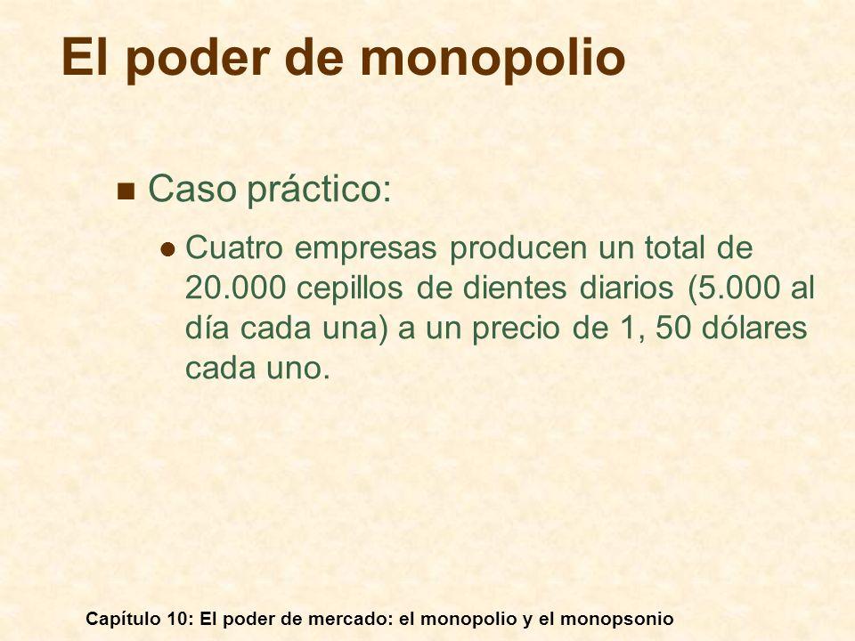 Capítulo 10: El poder de mercado: el monopolio y el monopsonio Caso práctico: Cuatro empresas producen un total de 20.000 cepillos de dientes diarios