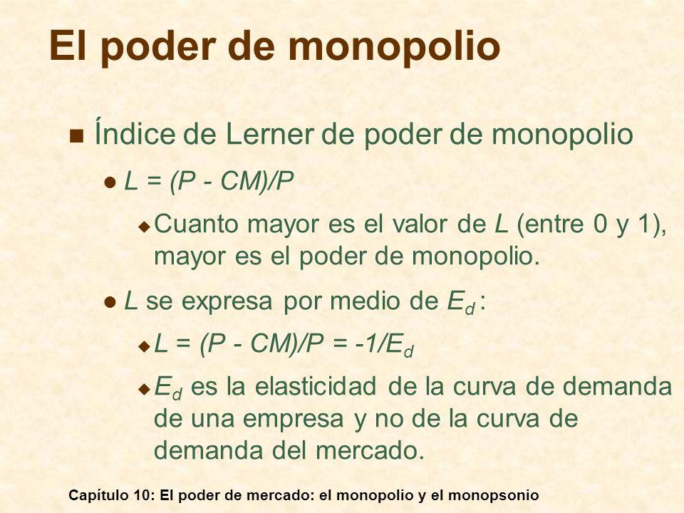 Capítulo 10: El poder de mercado: el monopolio y el monopsonio Índice de Lerner de poder de monopolio L = (P - CM)/P Cuanto mayor es el valor de L (en